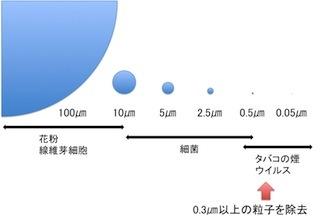 粒子サイズ.jpg
